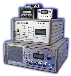 Laser Diode & TEC (Peltier) Drivers, TEC Modules