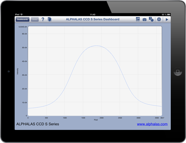 CCD-S3600-D_Data_Dashboard_for_LabVIEW_on_iPad.png